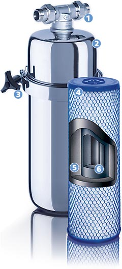 AQUAPHOR VIKING water purifier Made in USA and RUSSIA | ClickBD large image 0