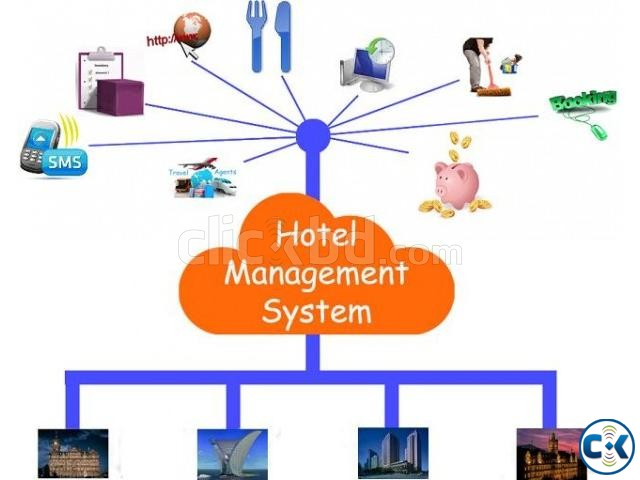 Hotel Management Software | ClickBD large image 0