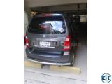 Maruti Suzuki wagonar 10
