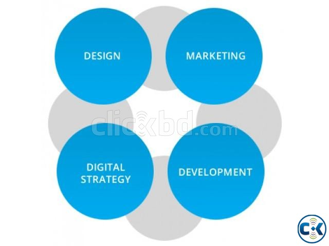 Marketing career paper