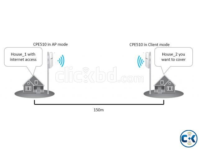 wi fi access point wiring diagram  wi  get free image