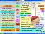 Homeopathic Bangla Software
