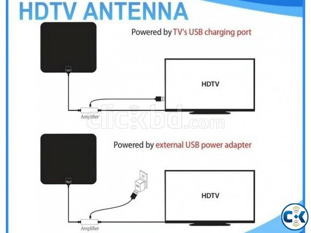 HDTV ANTENNA | ClickBD large image 0