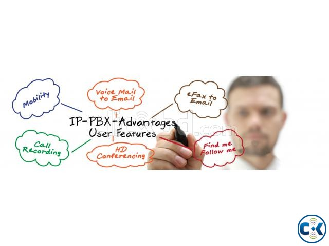 IP PBX solution server in bangladesh | ClickBD large image 0