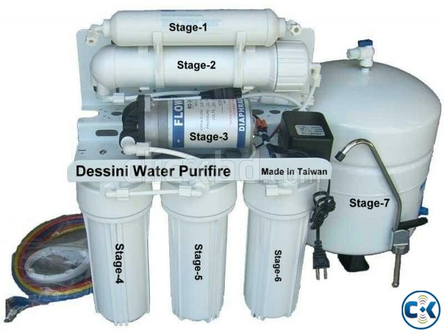 New Reverse Osmosis Water Purifier From Taiwan | ClickBD large image 0