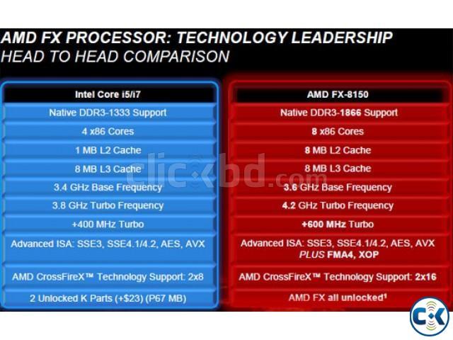 AMD Bulldozer Gaming Computer | ClickBD large image 0