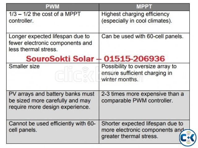 solar charge controller MPPT  | ClickBD large image 2