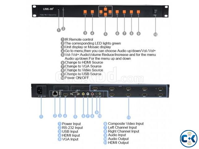 LINK-MI Video Wall Controller 3X3 | ClickBD large image 1