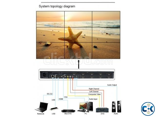 LINK-MI Video Wall Controller 3X3 | ClickBD large image 2