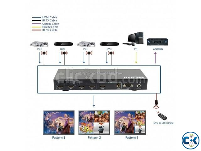 LINK-MI Quad Multi-Viewer | ClickBD large image 1