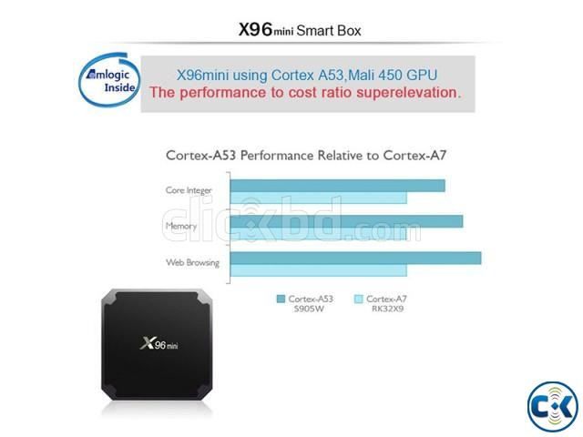 X96 MINI Android 7.1 TV Box 1G 8G Smart TV BOX | ClickBD large image 2