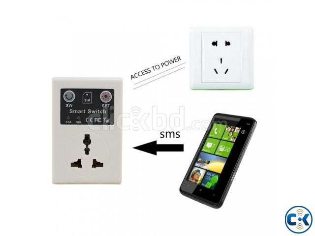 GSM SMS Control Wireless Socket | ClickBD large image 0