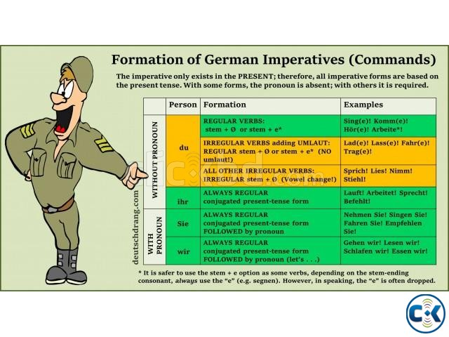 German Language Course A1 B1 Chittagong Online  | ClickBD large image 0