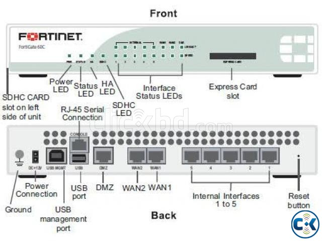 Fortinet security router | ClickBD