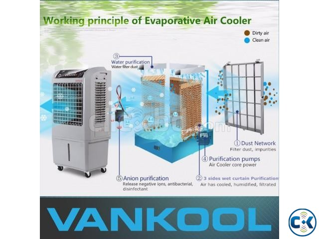 2018 Best Portable Air Conditioner Air Cooler VANKOOL NEW | ClickBD large image 1