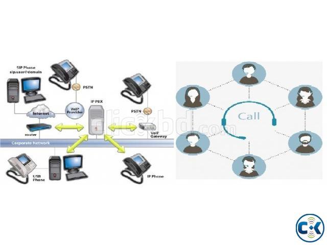 IP PBX Call Center Solution IP Phone set Bulk SMS | ClickBD large image 0