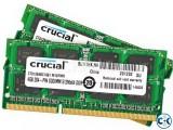 Mac mini Mid 2011 Memory RAM