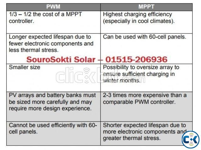 MPPT solar charge controller | ClickBD large image 1