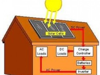 Solar Home System from ADVANCE POWER