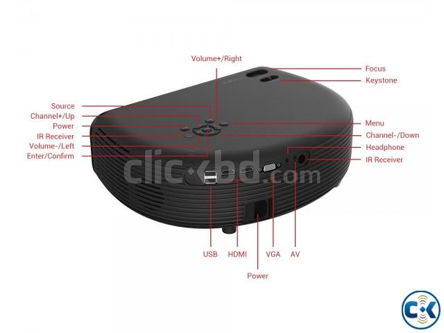 Cheerlux CL760 3200-Lumens 1280p Multimedia Projector | ClickBD large image 2