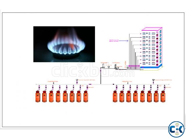 LPG Reticulated System | ClickBD large image 0