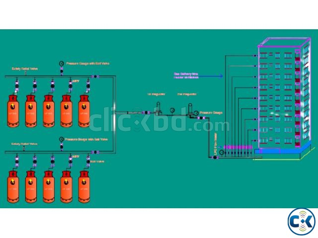 LPG Reticulated System | ClickBD large image 1