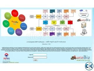 MAM AutoBiz Accounts for CORPORATES SME s