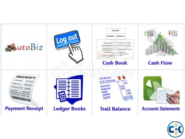 MAM AutoBiz Accounts for CORPORATES SME s  | ClickBD large image 2