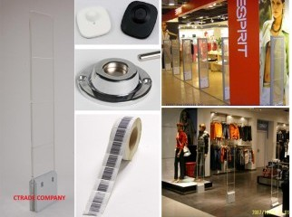 EAS System for Retail Shop Security