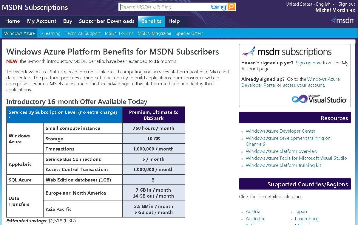 wants to sell MSDN account | ClickBD