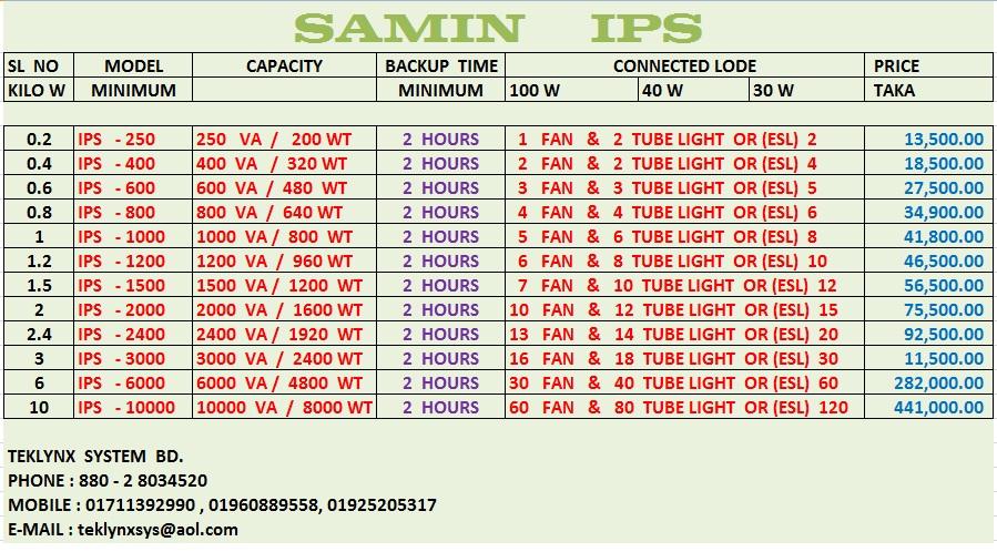 SAMIN IPS | ClickBD large image 0