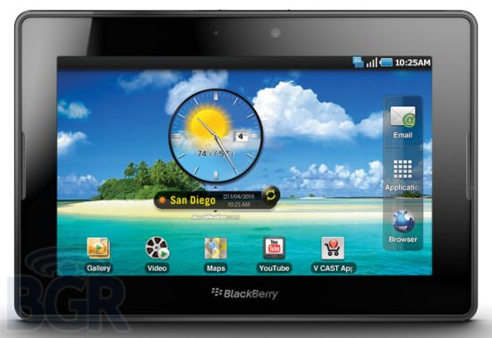 Brand New BLACKBERRY PLAYBOOK Tablet PC imported