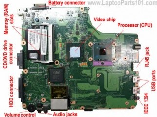 Laptop mainboard 01715240008